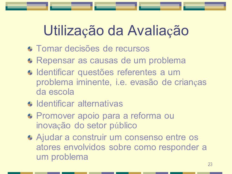 23 Utiliza ç ão da Avalia ç ão Tomar decisões de recursos Repensar as causas de um problema Identificar questões referentes a um problema iminente, i.