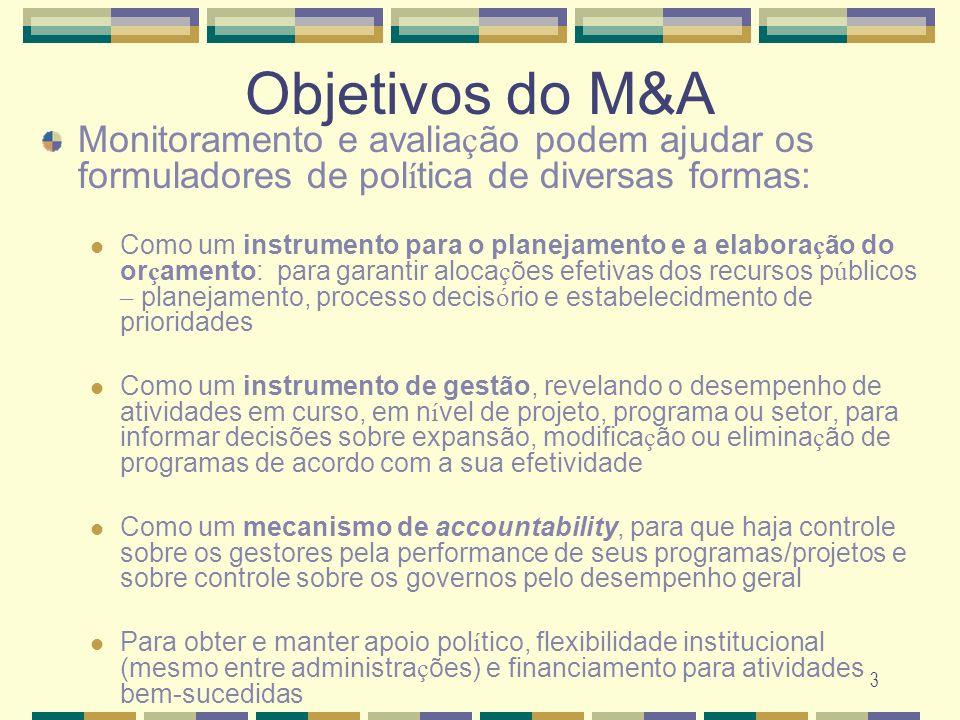 3 Objetivos do M&A Monitoramento e avalia ç ão podem ajudar os formuladores de pol í tica de diversas formas: Como um instrumento para o planejamento