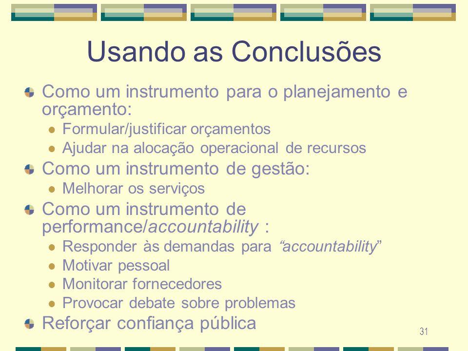 31 Usando as Conclusões Como um instrumento para o planejamento e or ç amento: Formular/justificar or ç amentos Ajudar na aloca ç ão operacional de re