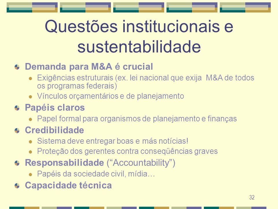 32 Questões institucionais e sustentabilidade Demanda para M&A é crucial Exigências estruturais (ex. lei nacional que exija M&A de todos os programas