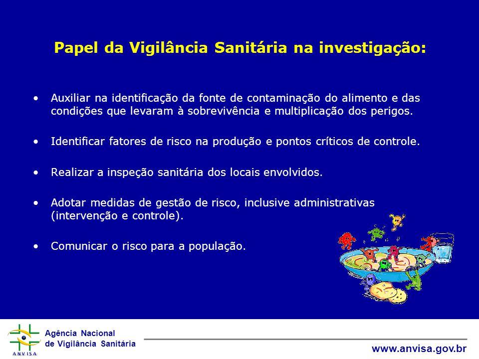 Agência Nacional de Vigilância Sanitária www.anvisa.gov.br Papel da Vigilância Sanitária na investigação: Auxiliar na identificação da fonte de contam