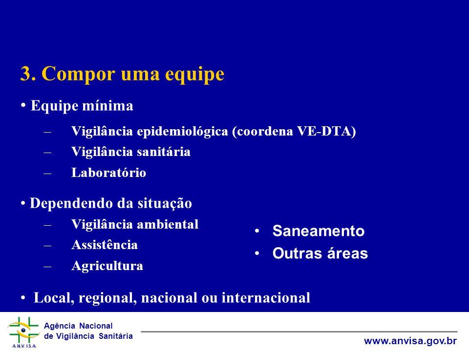 Agência Nacional de Vigilância Sanitária www.anvisa.gov.br 3. Compor uma equipe Equipe mínima –Vigilância epidemiológica (coordena VE-DTA) –Vigilância