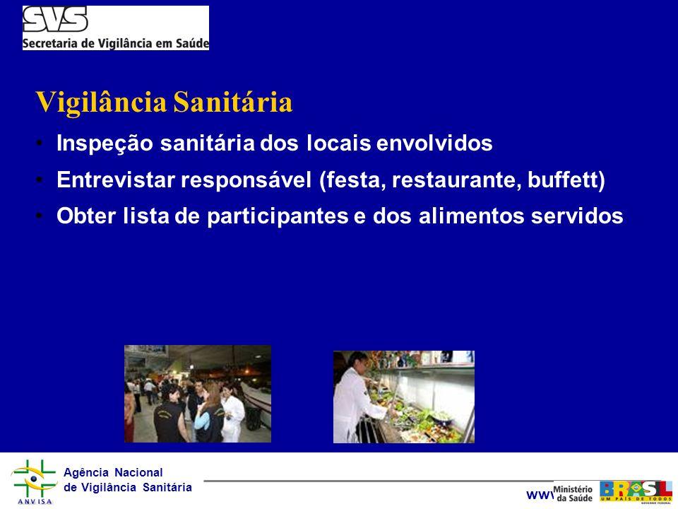 Agência Nacional de Vigilância Sanitária www.anvisa.gov.br Vigilância Sanitária Inspeção sanitária dos locais envolvidos Entrevistar responsável (fest