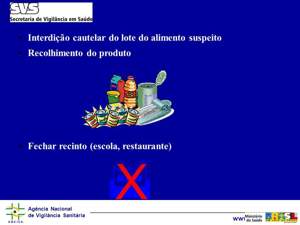 Agência Nacional de Vigilância Sanitária www.anvisa.gov.br Interdição cautelar do lote do alimento suspeito Recolhimento do produto Fechar recinto (es