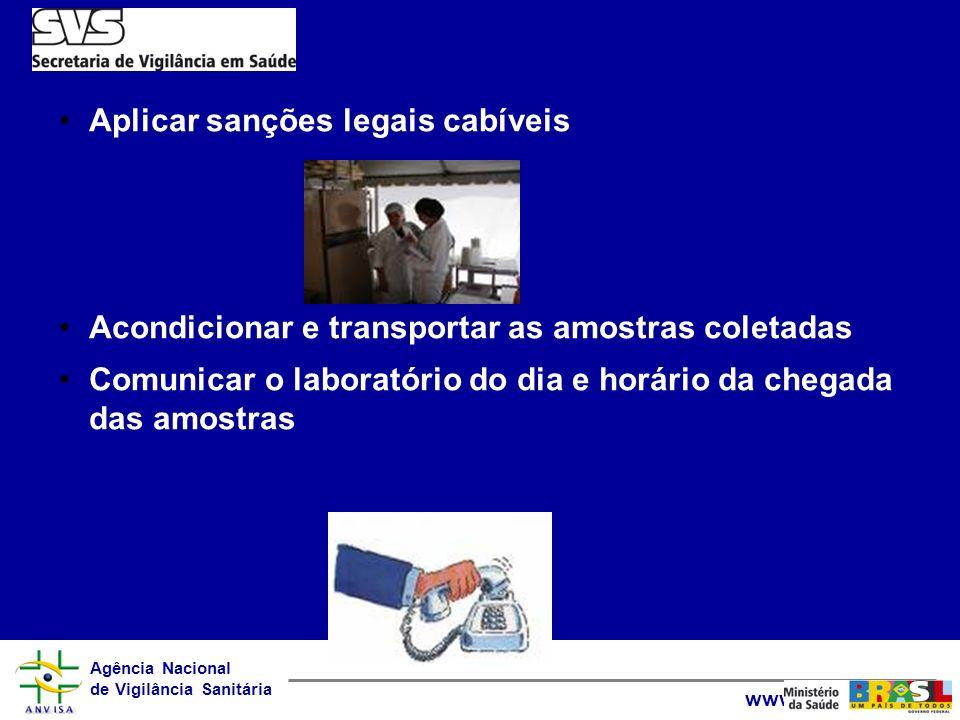 Agência Nacional de Vigilância Sanitária www.anvisa.gov.br Aplicar sanções legais cabíveis Acondicionar e transportar as amostras coletadas Comunicar