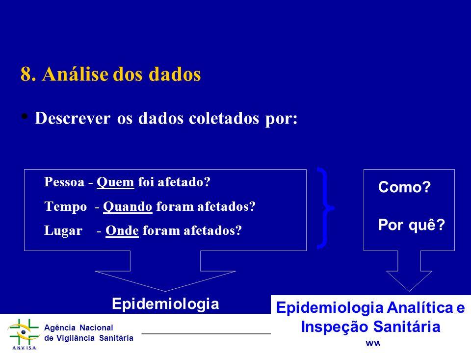 Agência Nacional de Vigilância Sanitária www.anvisa.gov.br 8. Análise dos dados Descrever os dados coletados por: Pessoa - Quem foi afetado? Tempo - Q