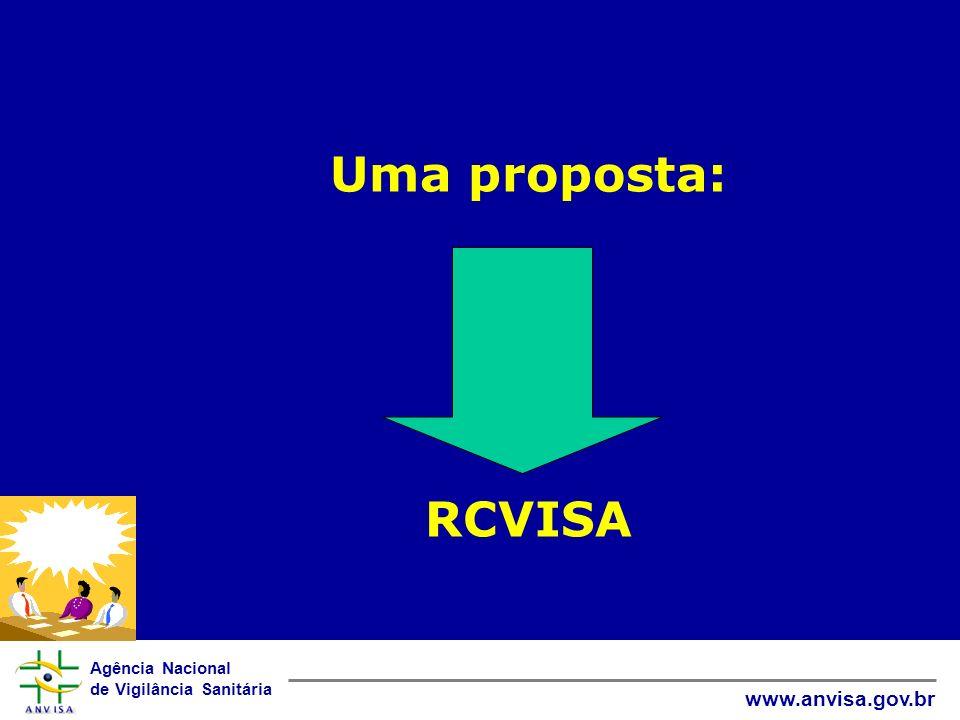 Agência Nacional de Vigilância Sanitária www.anvisa.gov.br Uma proposta: RCVISA
