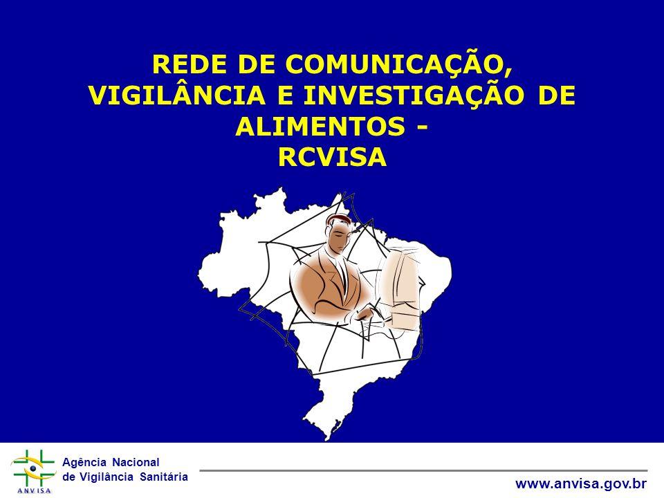 Agência Nacional de Vigilância Sanitária www.anvisa.gov.br REDE DE COMUNICAÇÃO, VIGILÂNCIA E INVESTIGAÇÃO DE ALIMENTOS - RCVISA