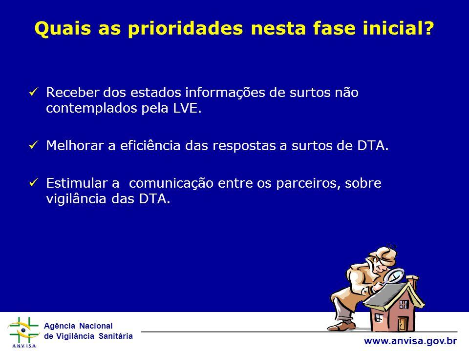 Agência Nacional de Vigilância Sanitária www.anvisa.gov.br Quais as prioridades nesta fase inicial? Receber dos estados informações de surtos não cont