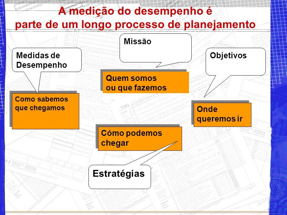Algumas reflexões sobre a utilidade do Planejamento Estratégico Alicia:¿ Que caminho devo eleger? Gato: ¡ Isso depende do lugar onde vás¡ Alicia: Não