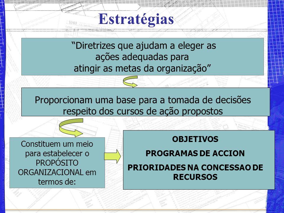 Planejamento Estratégico Processo que se segue para determinar as metas de uma organização e as estratégias que permitirão atingí-las O Planejamento e