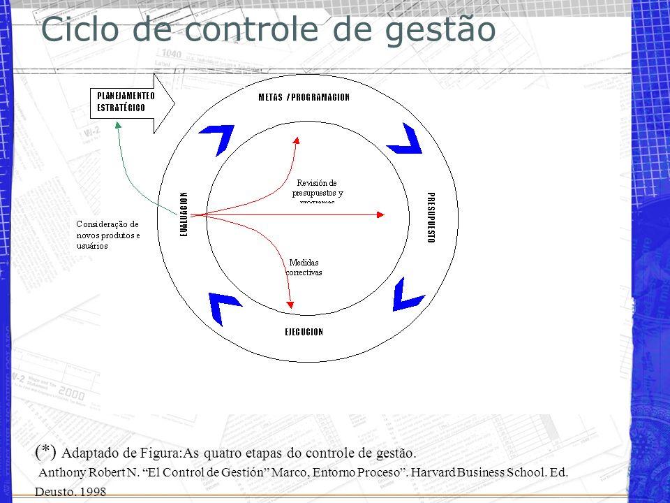 Planejamento Estratégico como Base Metodologica do Plano de Gestão PLANEJAMENTO ESTRATÉGICO QUE SE FAZE NUM FUTURO PRÓXIMO PARA CONSEGUIR Os RESULTADO