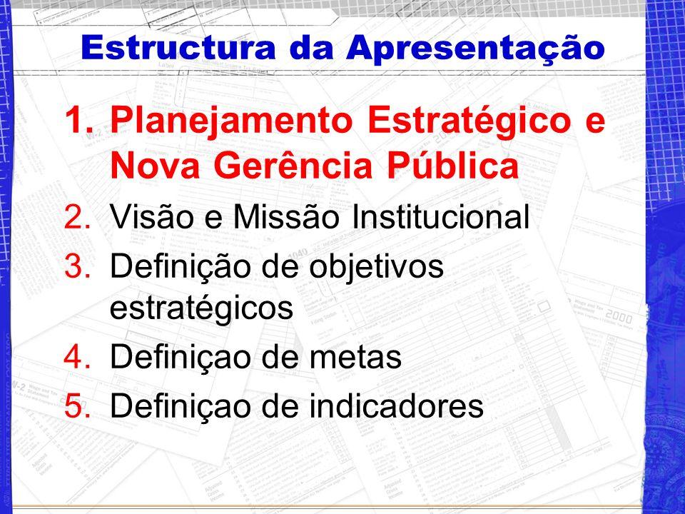 Estructura da Apresentação 1.Planejamento Estratégico e Nova Gerência Pública 2.Visão e Missão Institucional 3.Definição de objetivos estratégicos 4.Definiçao de metas 5.Definiçao de indicadores
