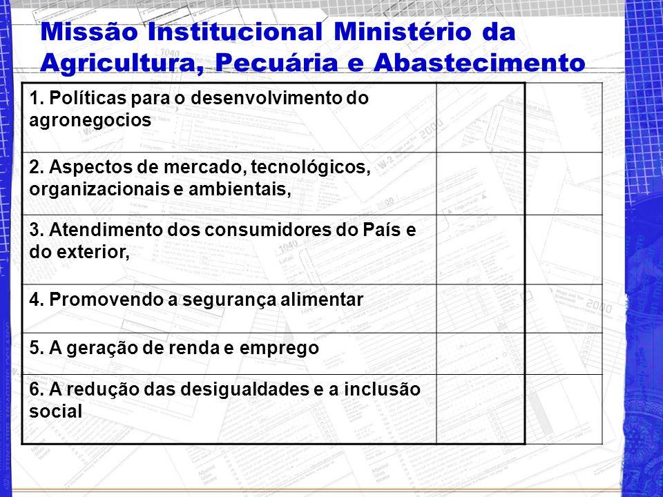 Missão Institucional Ministério da Agricultura, Pecuária e Abastecimento (MAPA) Formular e implementar as políticas para o desenvolvimento do agronego