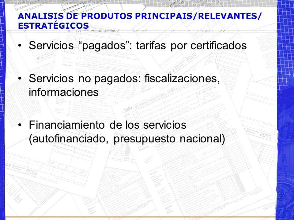 Principal bem ou serviço que a instituição proporciona diretamente a um usuário externo Tangibilidad ou intangibilidade Prioridade Estratégica: relaci