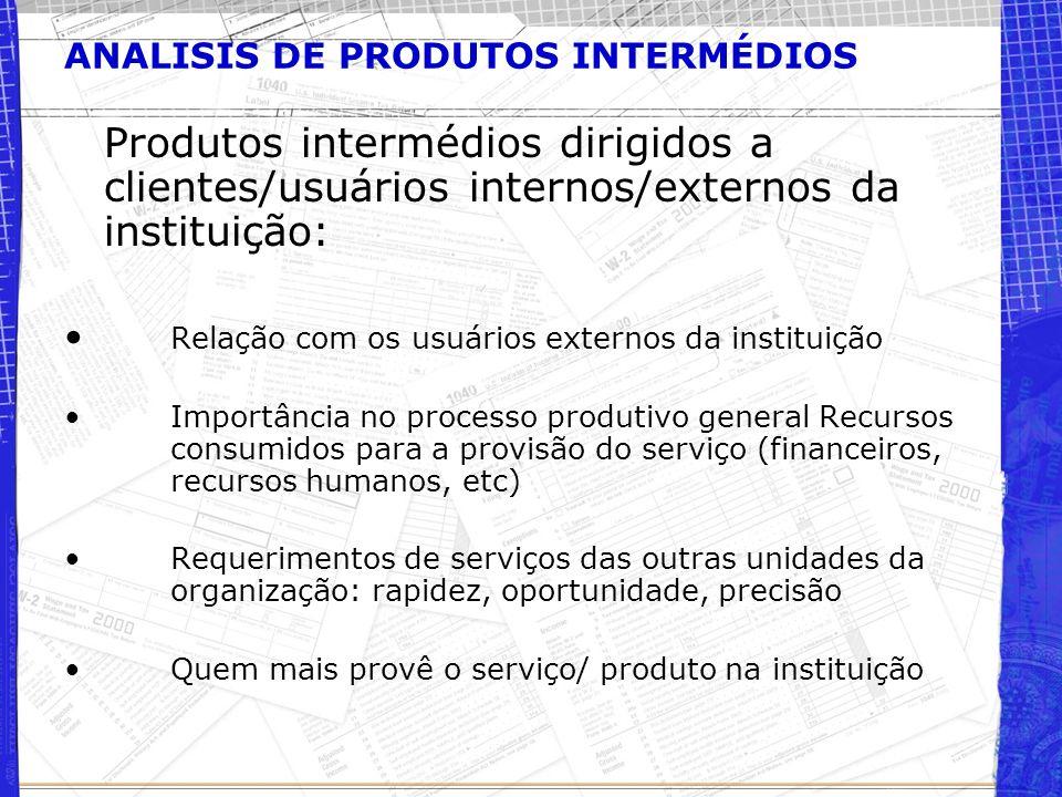 ANALISIS DE PRODUTOS PRINCIPAIS/RELEVANTES/ ESTRATÉGICOS Servicios pagados: tarifas por certificados Servicios no pagados: fiscalizaciones, informacio