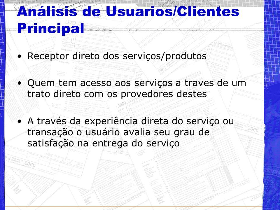 ANALISIS DE PRODUTOS INTERMÉDIOS Produtos intermédios dirigidos a clientes/usuários internos/externos da instituição: Relação com os usuários externos
