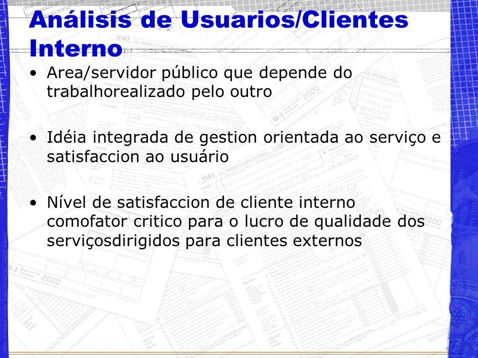 Análisis de Usuarios/Clientes Principal Receptor direto dos serviços/produtos Quem tem acesso aos serviços a traves de um trato direto com os provedor