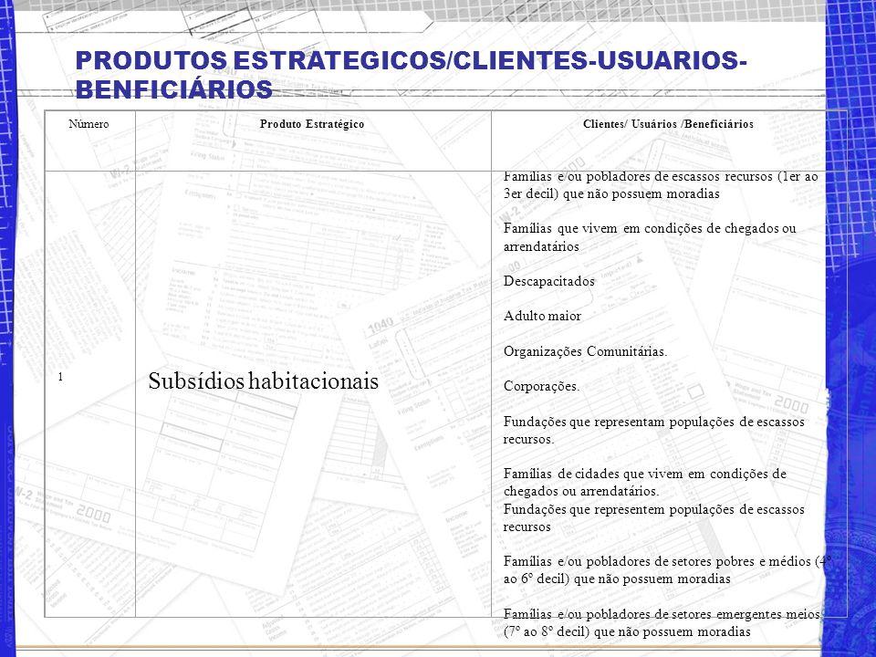 Análisis de Usuarios/Clientes Interno Area/servidor público que depende do trabalhorealizado pelo outro Idéia integrada de gestion orientada ao serviç