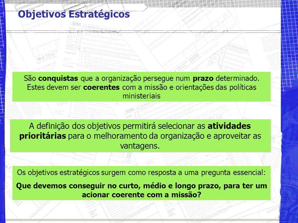 Estructura da Apresentação 1.Planejamento Estratégico e Nova Gerência Pública 2.Visão e Missão Institucional 3.Definição de objetivos de gestão 4.Labo