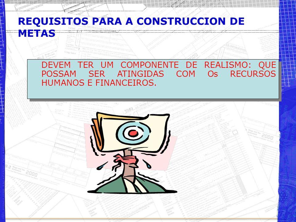 REQUISITOS PARA A CONSTRUÇÃO DE METAS ABARCAR O CONJUNTO DE DIMENSÕES DE DESEMPENHO DE A GESTAO: EFICIÊNCIA, EFICÁCIA, QUALIDADE, ECONOMIA. IMPLICA A