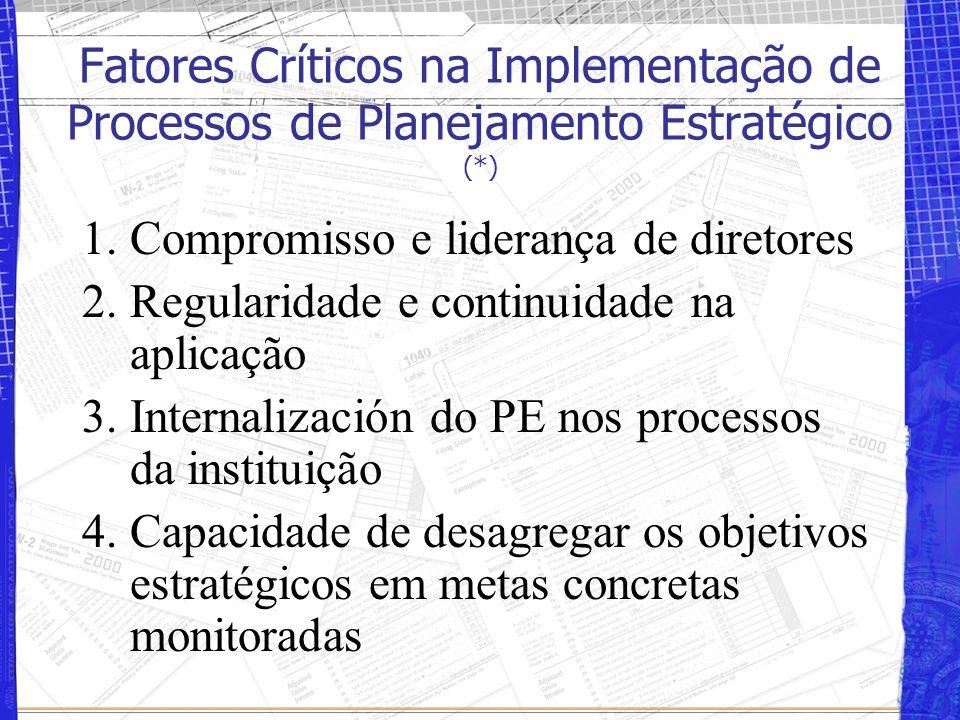 Lições Aprendidas (*) 1.Considerações para a aplicação da planejamento estratégico em instituições publicas. 2.Como utilizar o plano estratégico para