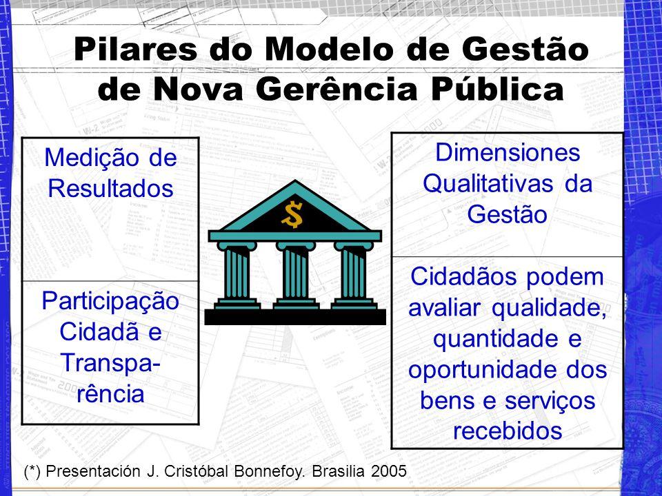 A partir da experiência, em qué consiste Nova Gerência Pública? (New Public Management) A Nova Gerência Pública procura transladar a cultura de orient