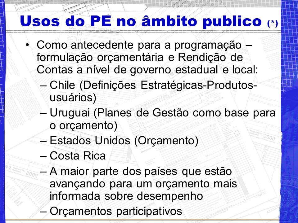 Usos do PE no âmbito publico (*) Como antecedente para a programação – formulação orçamentária e Rendição de Contas a nível de governo estadual e local: –Chile (Definições Estratégicas-Produtos- usuários) –Uruguai (Planes de Gestão como base para o orçamento) –Estados Unidos (Orçamento) –Costa Rica –A maior parte dos países que estão avançando para um orçamento mais informada sobre desempenho –Orçamentos participativos