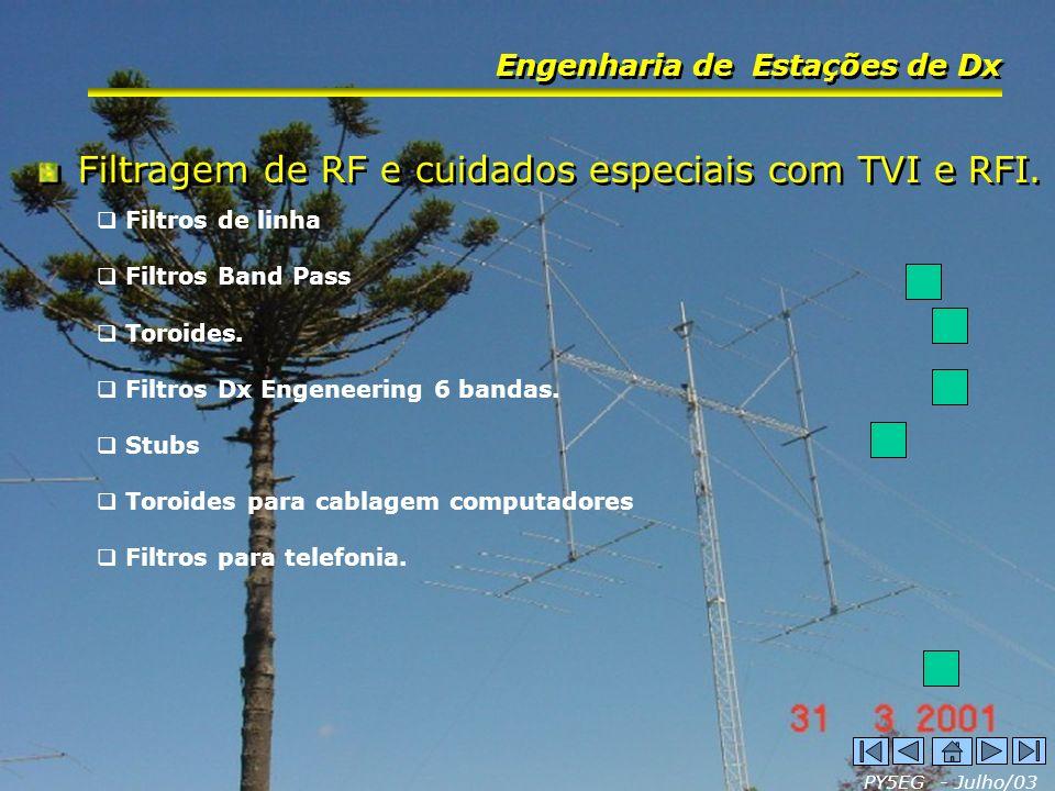 PY5EG - Julho/03 Engenharia de Estações de Dx Filtragem de RF e cuidados especiais com TVI e RFI. Filtros de linha Filtros Band Pass Toroides. Filtros