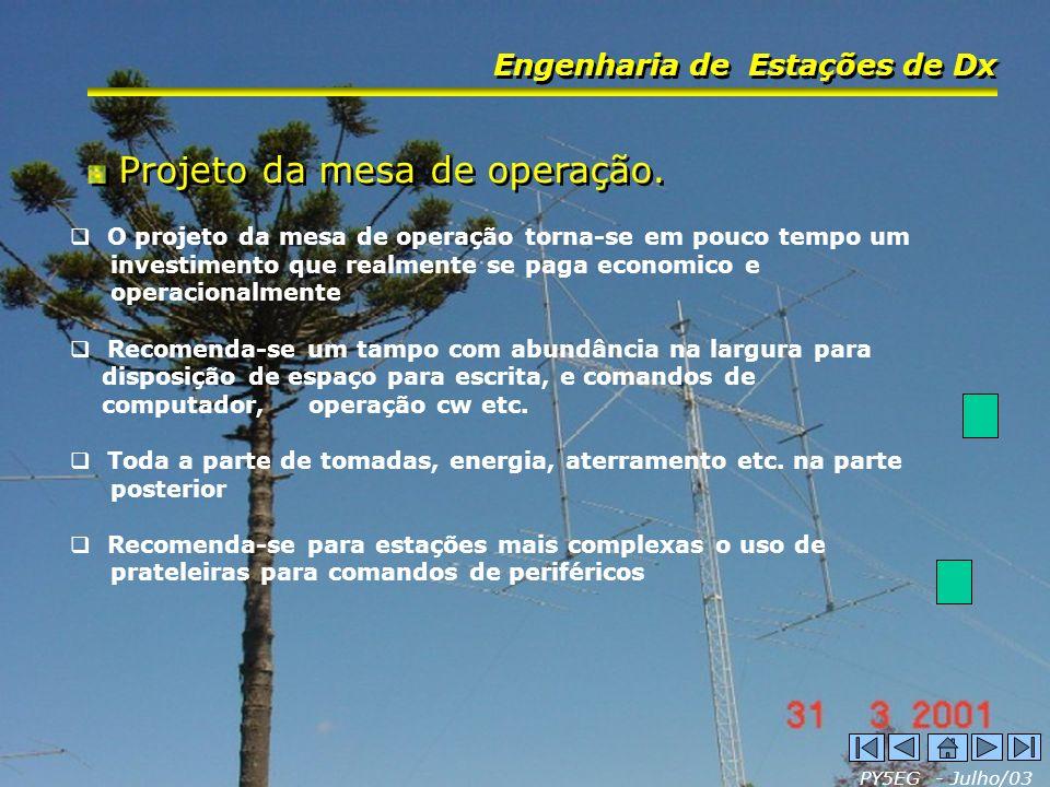 PY5EG - Julho/03 Engenharia de Estações de Dx Projeto da mesa de operação. O projeto da mesa de operação torna-se em pouco tempo um investimento que r
