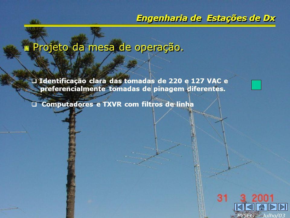 PY5EG - Julho/03 Engenharia de Estações de Dx Projeto da mesa de operação. Identificação clara das tomadas de 220 e 127 VAC e preferencialmente tomada