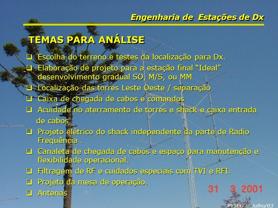 PY5EG - Julho/03 Engenharia de Estações de Dx Projeto da mesa de operação.