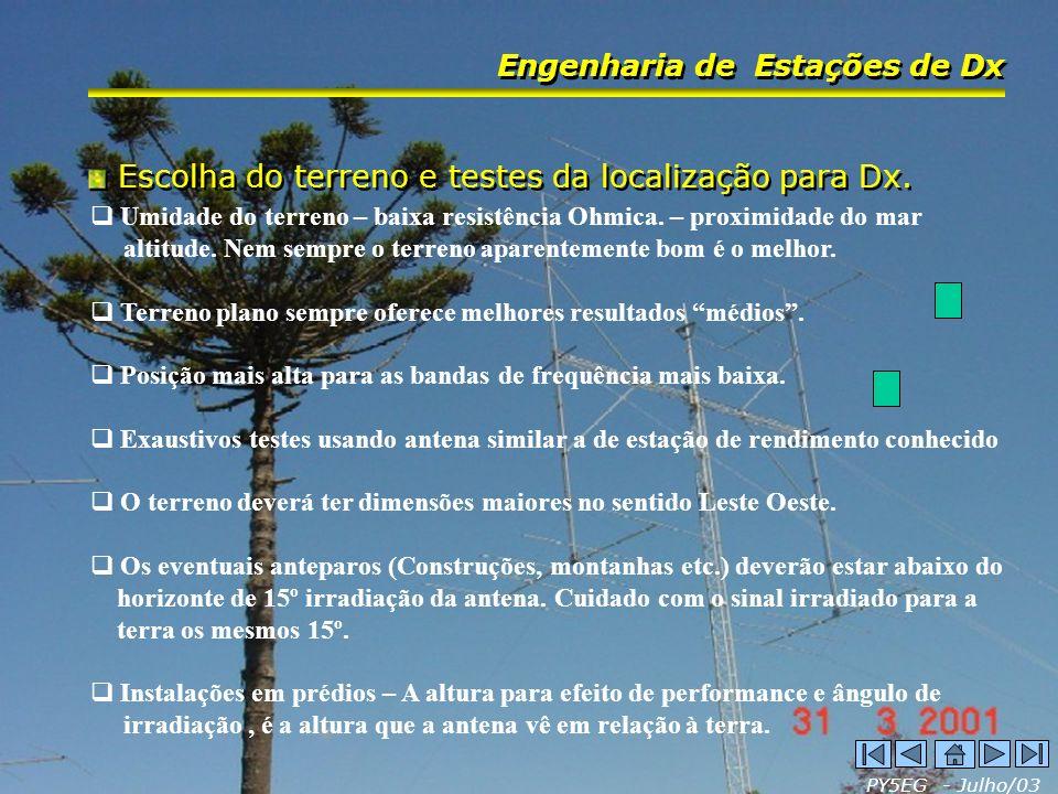 PY5EG - Julho/03 Engenharia de Estações de Dx Antenas