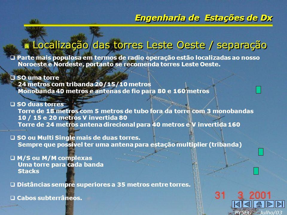 PY5EG - Julho/03 Engenharia de Estações de Dx Localização das torres Leste Oeste / separação Parte mais populosa em termos de radio operação estão loc