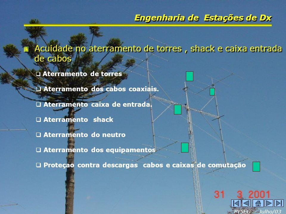 PY5EG - Julho/03 Engenharia de Estações de Dx Acuidade no aterramento de torres, shack e caixa entrada de cabos Acuidade no aterramento de torres, sha