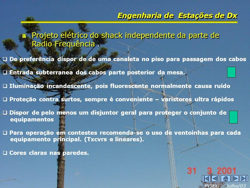 PY5EG - Julho/03 Engenharia de Estações de Dx Projeto elétrico do shack independente da parte de Radio Frequência. De preferência dispor de de uma can