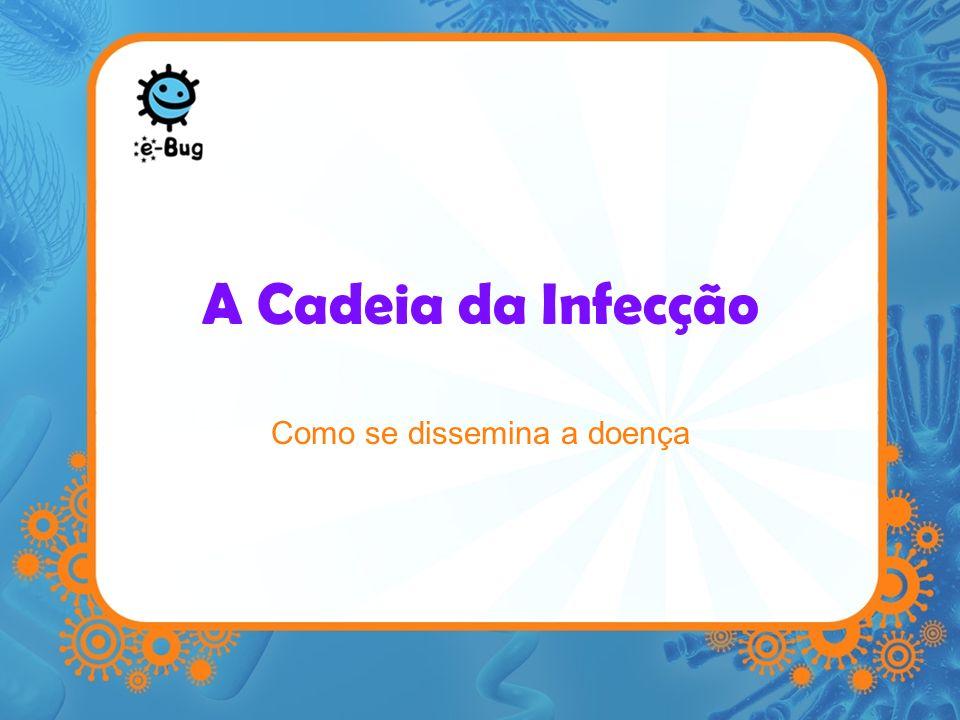 A Cadeia da Infecção Origem da Infecção É preciso que alguém ou alguma coisa seja portadora de micróbios nocivos que causam infecções.