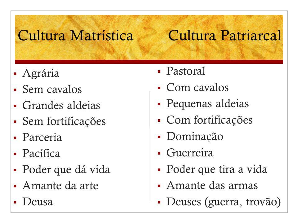 Cultura Matrística Agrária Sem cavalos Grandes aldeias Sem fortificações Parceria Pacífica Poder que dá vida Amante da arte Deusa Cultura Patriarcal P