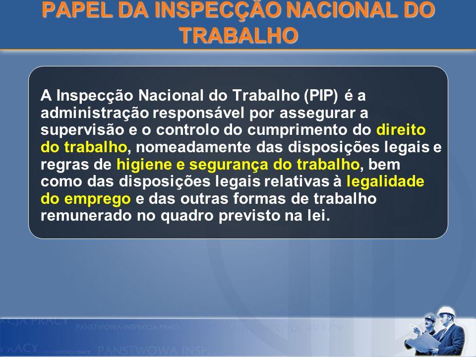 PAPEL DA INSPECÇÃO NACIONAL DO TRABALHO A Inspecção Nacional do Trabalho (PIP) é a administração responsável por assegurar a supervisão e o controlo d