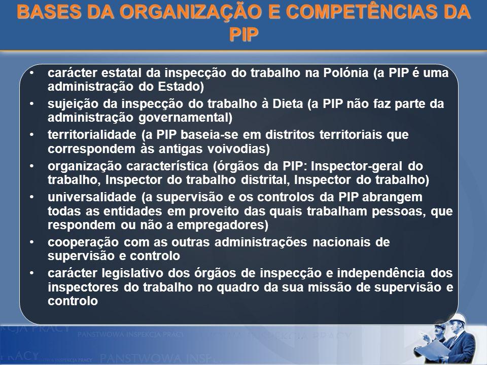 3 SUPERVISÃO DA ACTIVIDADE DA PIP DIETA INSPECÇÃO NACIONAL DO TRABALHO (PIP) Inspecção-Geral do Trabalho (GIP) Agências da Inspecção do Trabalho Centro de formação da PIP em Wrocław CONSELHO DE PROTECÇÃO DO TRABALHO (30 membros) Deputados Senadores Membros propostos por: Organizações sindicais Presidente do Conselho de Ministros Organizações de empregadores Outras organizações sociais que se ocupam da problemática da protecção do trabalho Especialistas e representantes do mundo científico
