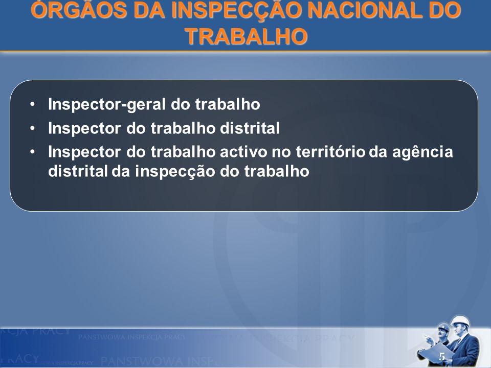 ÓRGÃOS DA INSPECÇÃO NACIONAL DO TRABALHO Inspector-geral do trabalho Inspector do trabalho distrital Inspector do trabalho activo no território da agê