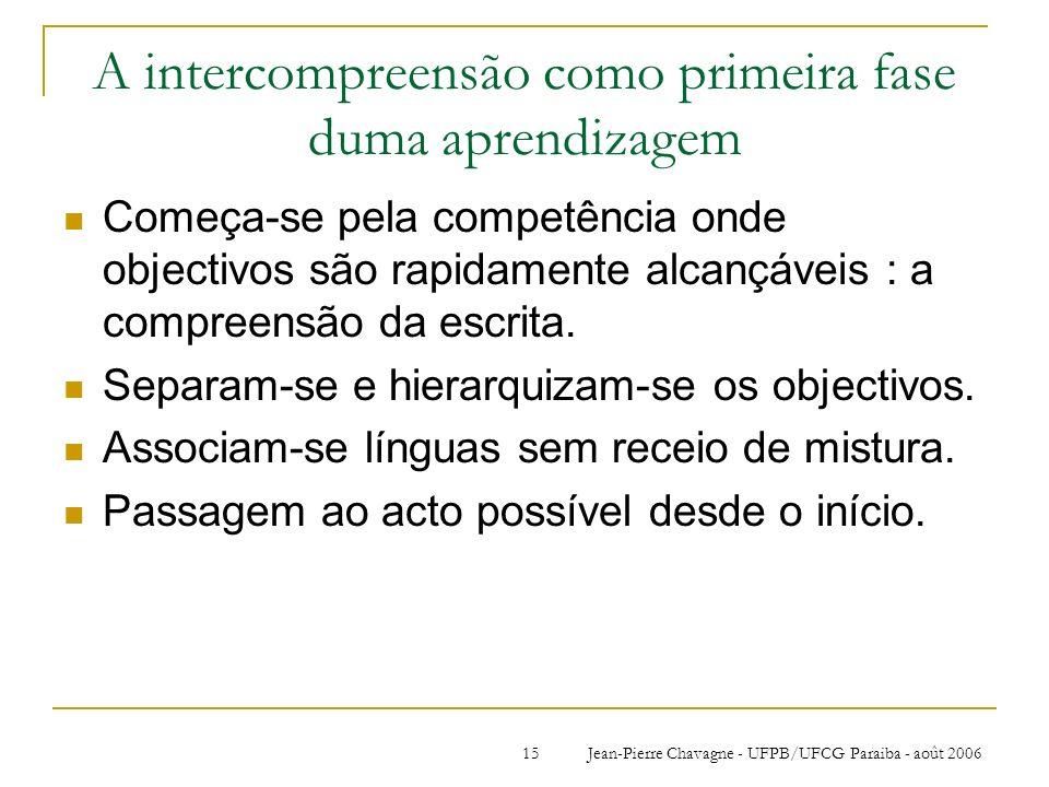 Jean-Pierre Chavagne - UFPB/UFCG Paraiba - août 200615 A intercompreensão como primeira fase duma aprendizagem Começa-se pela competência onde objecti