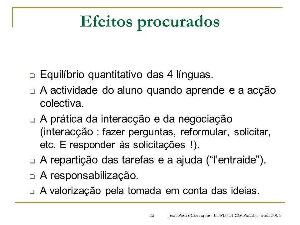 Jean-Pierre Chavagne - UFPB/UFCG Paraiba - août 200623 Efeitos procurados Equilíbrio quantitativo das 4 línguas. A actividade do aluno quando aprende