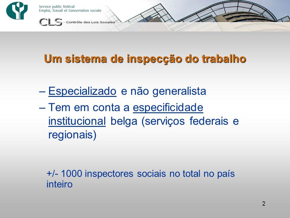 2 –Especializado e não generalista –Tem em conta a especificidade institucional belga (serviços federais e regionais) +/- 1000 inspectores sociais no