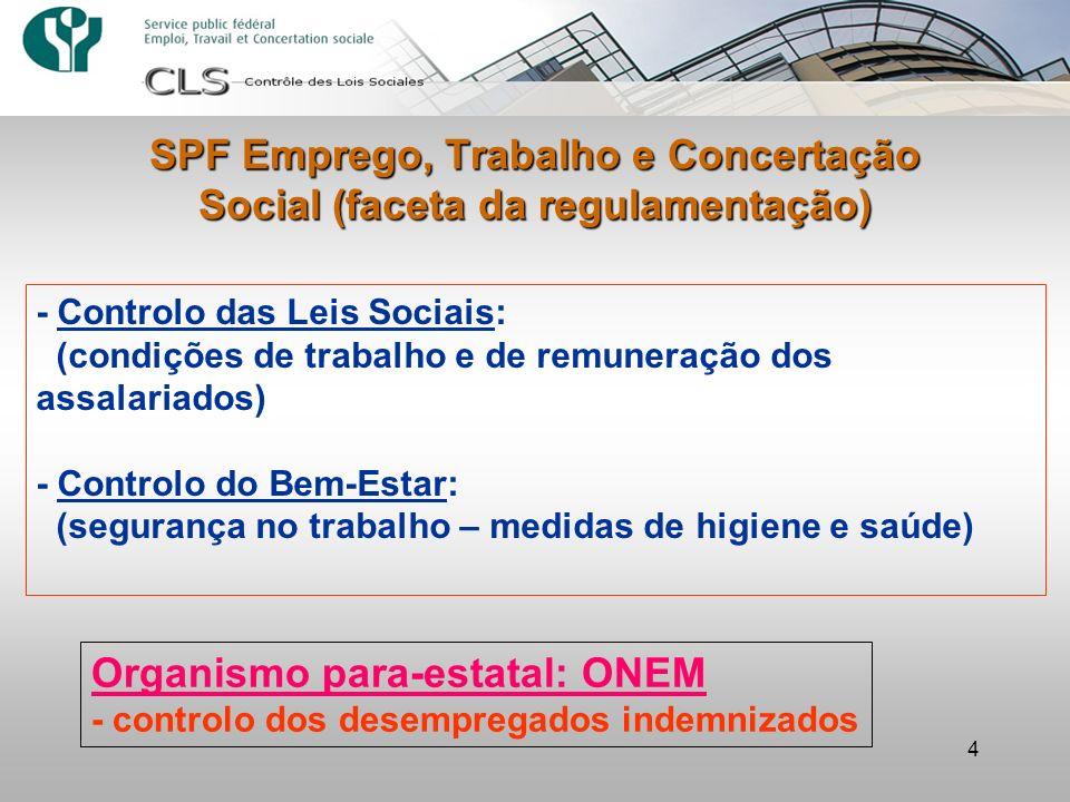 4 - Controlo das Leis Sociais: (condições de trabalho e de remuneração dos assalariados) - Controlo do Bem-Estar: (segurança no trabalho – medidas de