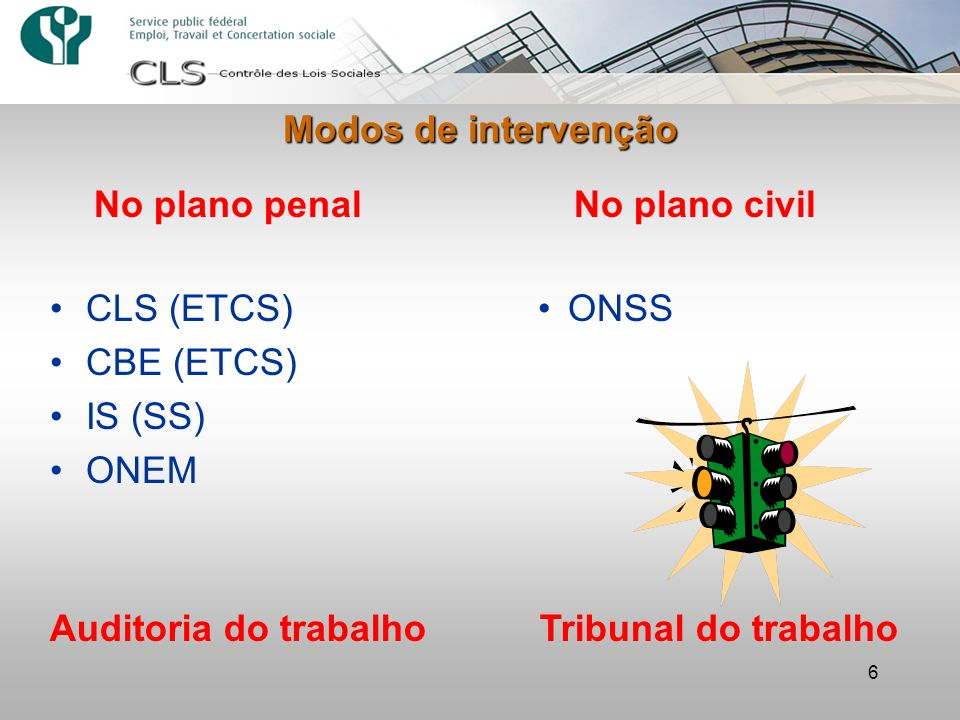 6 CLS (ETCS) CBE (ETCS) IS (SS) ONEM ONSS No plano penal No plano civil Auditoria do trabalho Tribunal do trabalho Modos de intervenção