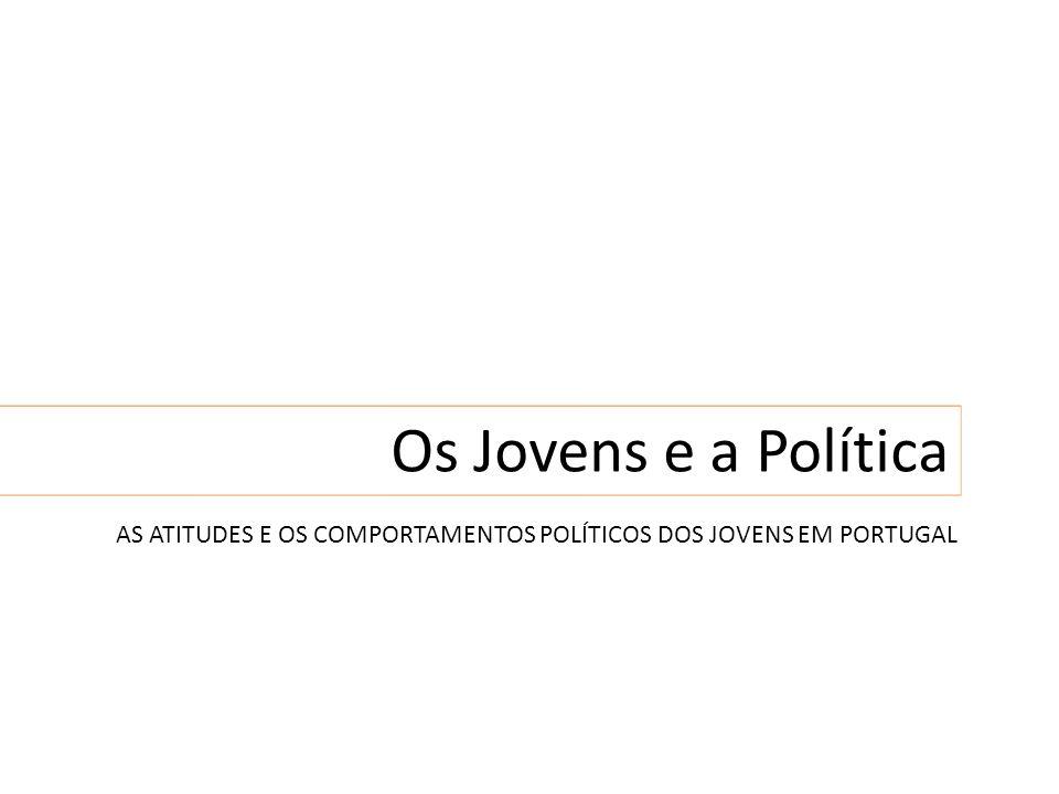 Conclusões 1.Divergência de atitudes entre portugueses e o resto dos europeus; 2.Insatisfacção dos portugueses com a democracia no seu funcionamento actual, sem deixarem de concordar na necessidade de mais mecanismos de participação; 3.Envolvimento dos jovens em modalidades de participação não convencional, em contradição com os idosos.