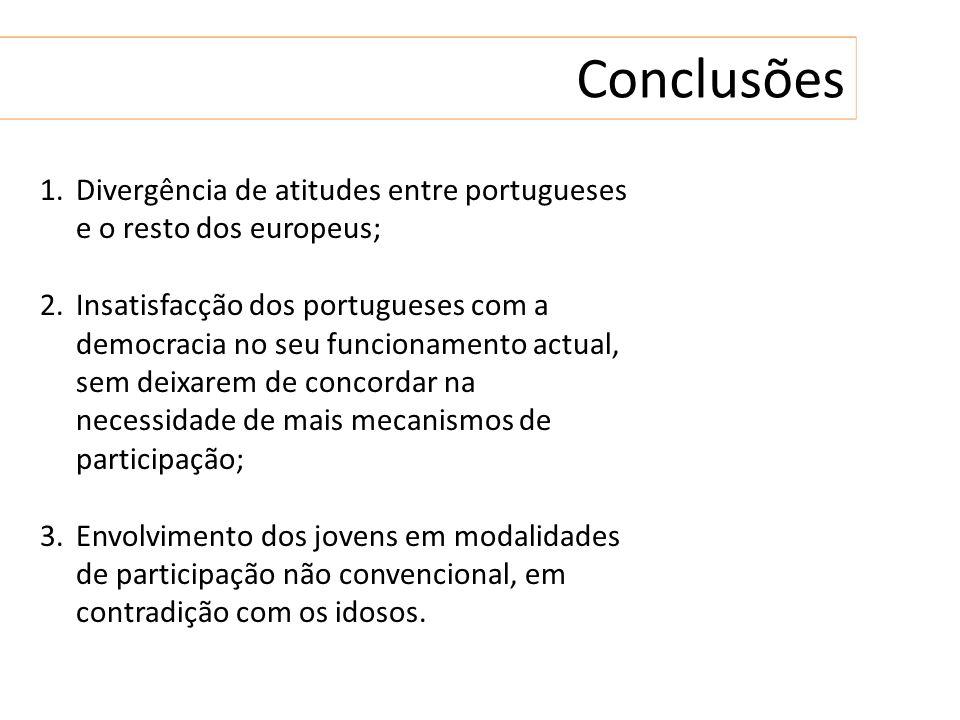 Conclusões 1.Divergência de atitudes entre portugueses e o resto dos europeus; 2.Insatisfacção dos portugueses com a democracia no seu funcionamento a