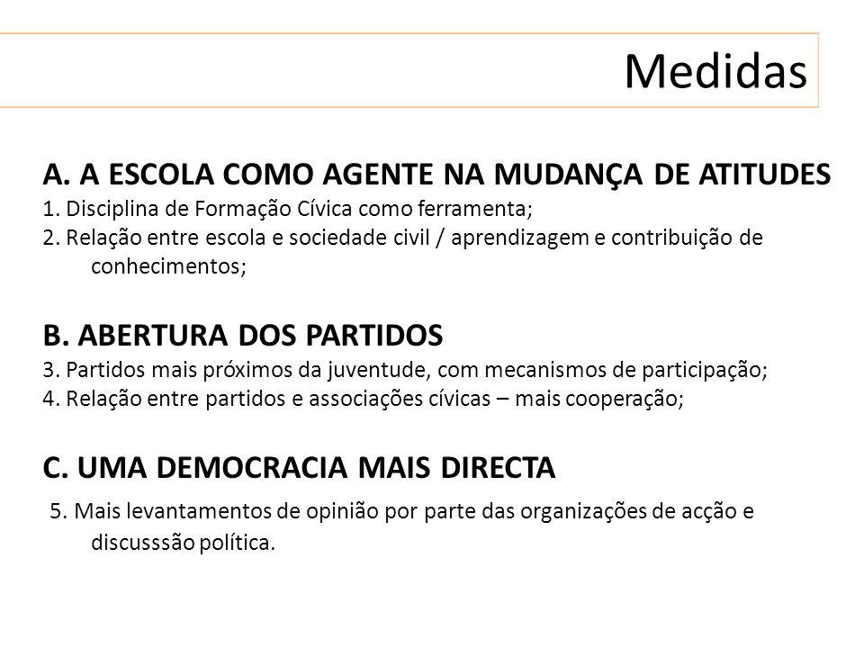 Medidas A. A ESCOLA COMO AGENTE NA MUDANÇA DE ATITUDES 1. Disciplina de Formação Cívica como ferramenta; 2. Relação entre escola e sociedade civil / a