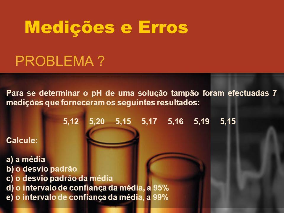 Medições e Erros PROBLEMA ? Para se determinar o pH de uma solução tampão foram efectuadas 7 medições que forneceram os seguintes resultados: 5,12 5,2
